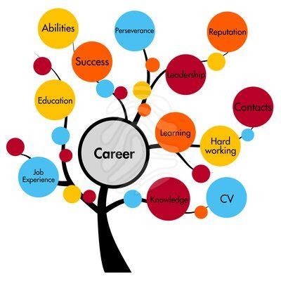 Sample teacher resume english